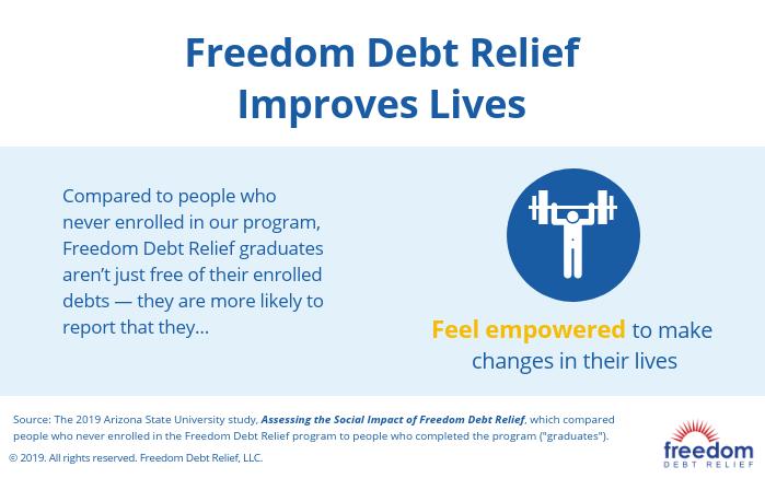 FDR-feel-empowered