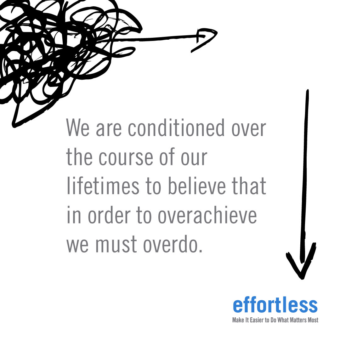 "Quote from Greg McKeown's book Effortless: ""We are conditioned over the course of our lifetimes to believe that in order to overachieve we must overdo."""