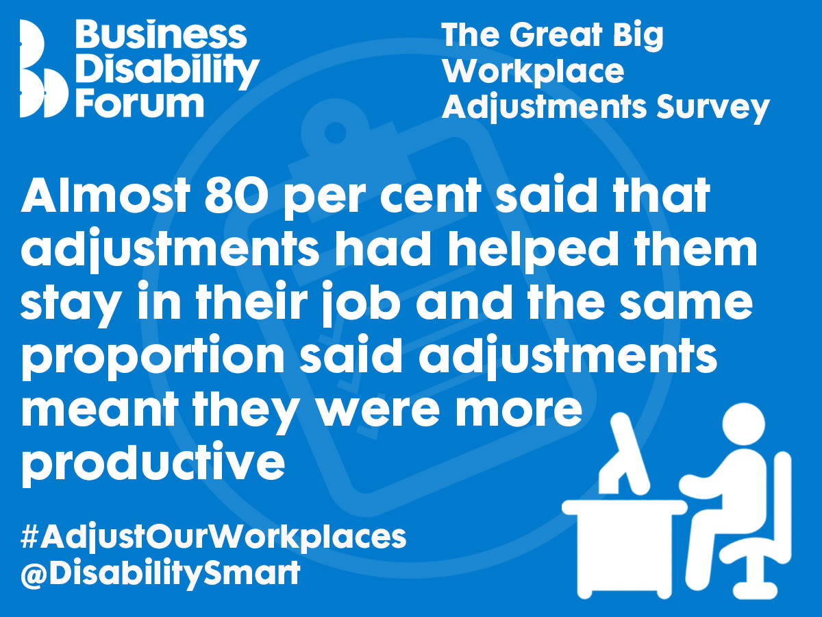 Business Disability Forum - Workplace Adjustment Survey