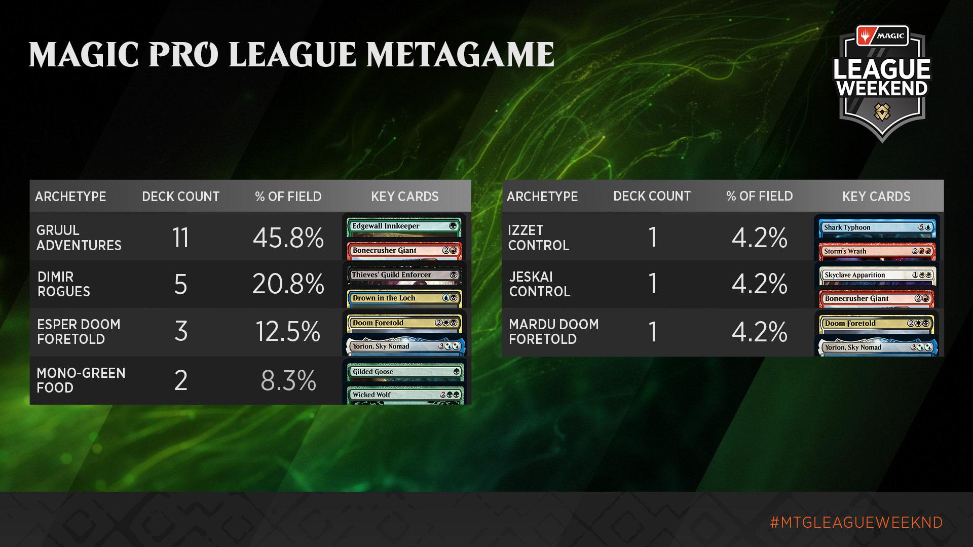 Metagame MPL