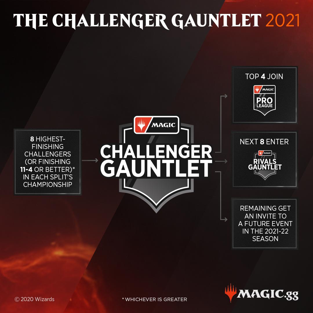 Desafio de Desafiantes