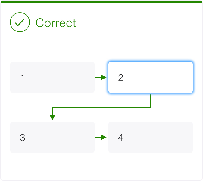 Correct. Tabbing order follows a left to right direction.