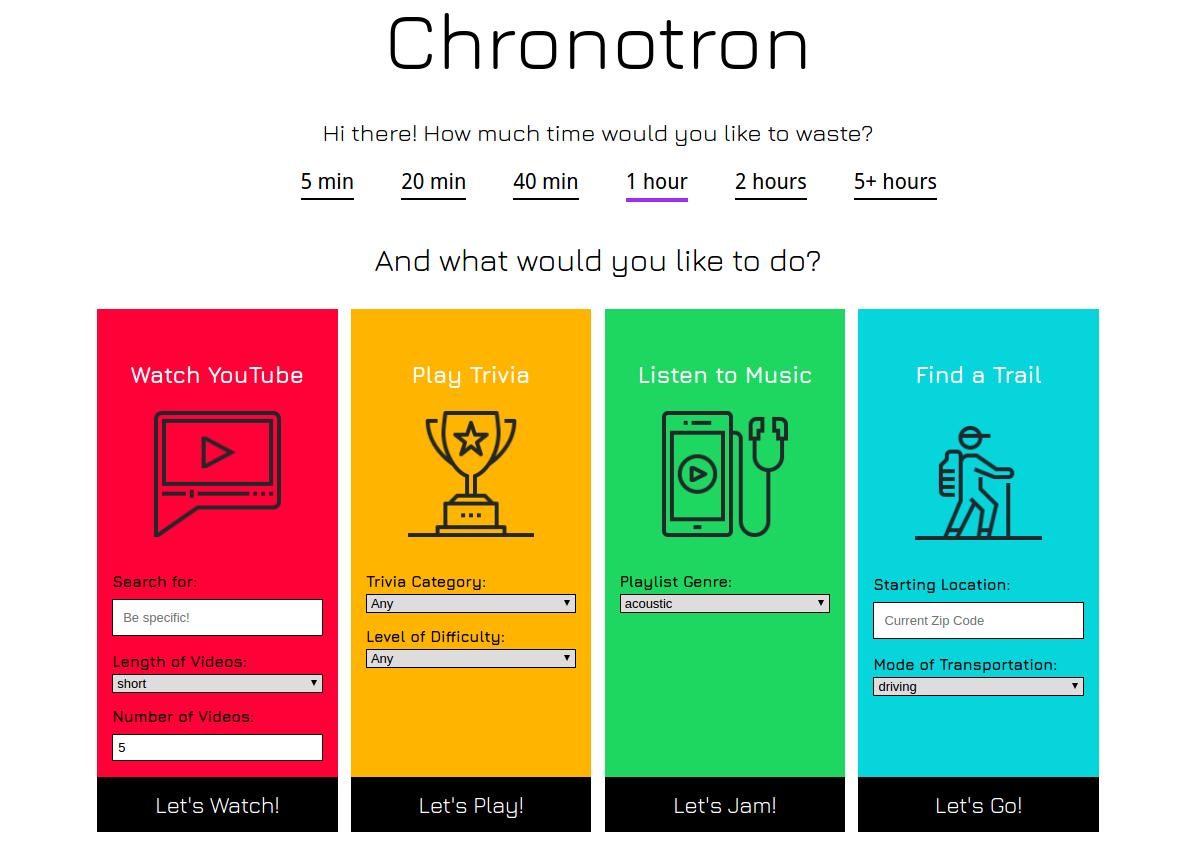 Chronotron screenshot