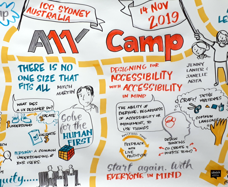 Live illustration of A11y Camp.