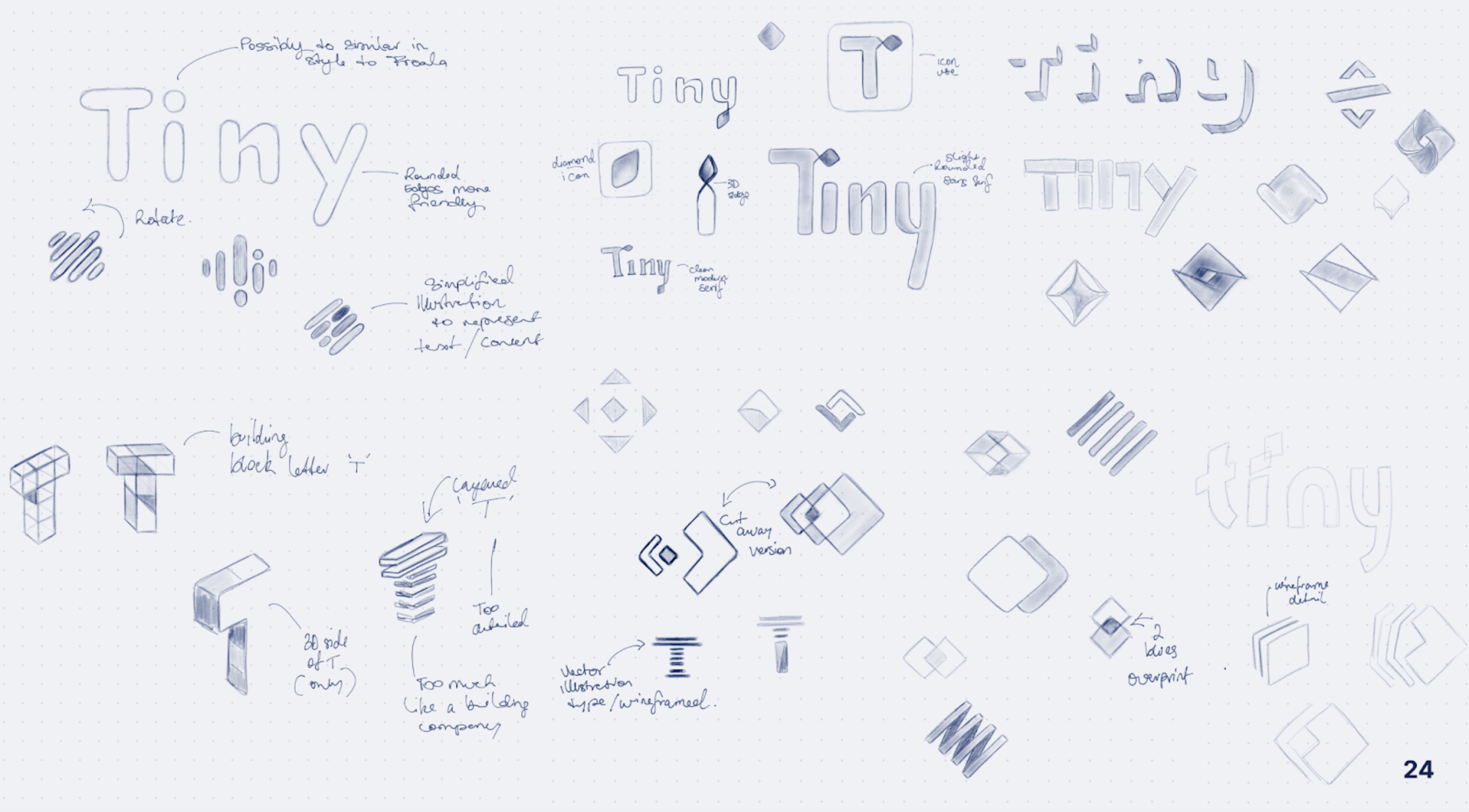 Initial logo sketches and ideas