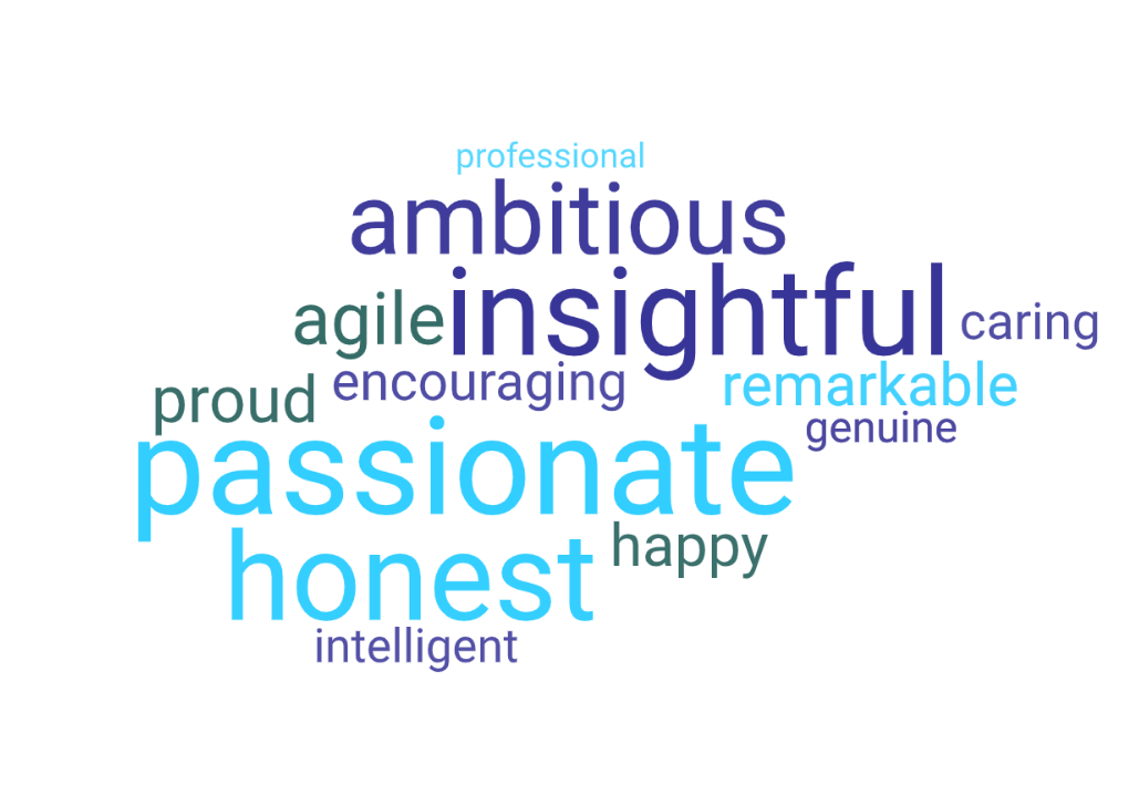 Word cloud showing the following words from largest to smallest: passionate