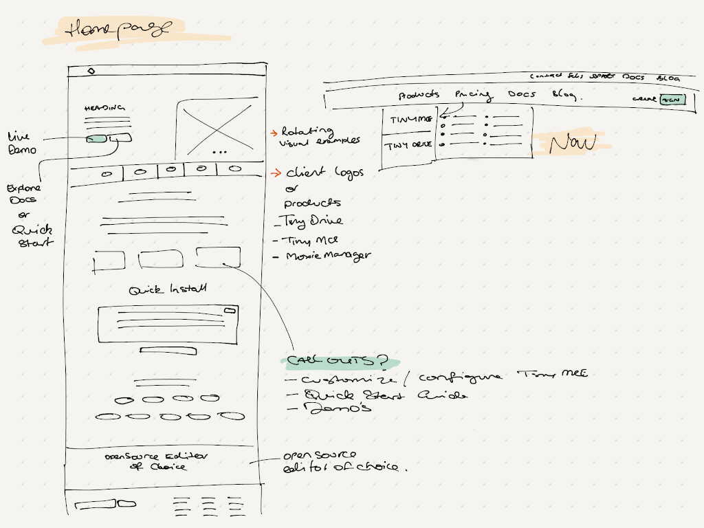 A low-fi wireframe for the Tiny website sketched up in the Paper app.