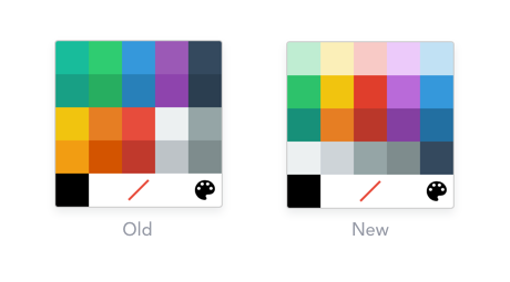 TinyMCE 5.0.13 improved color map pop-up, new color palette
