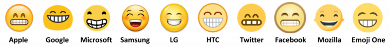 Smiley face emoji in different forms