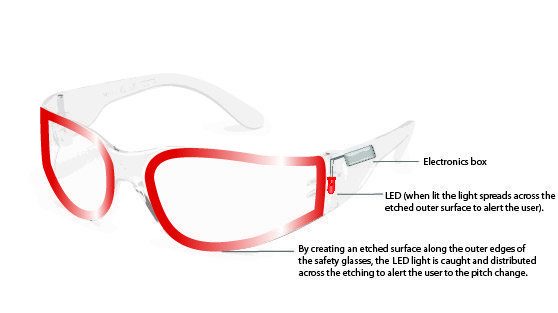 Pitch Alert Safety glasses designed by Elise Roy