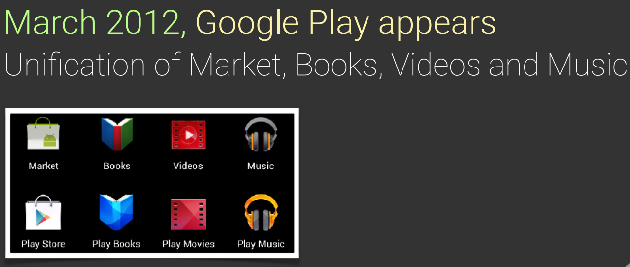 android-dev-history-google-play-mar-2012