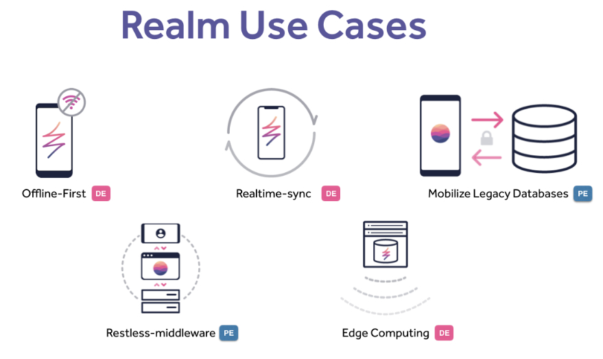 realm-use-cases