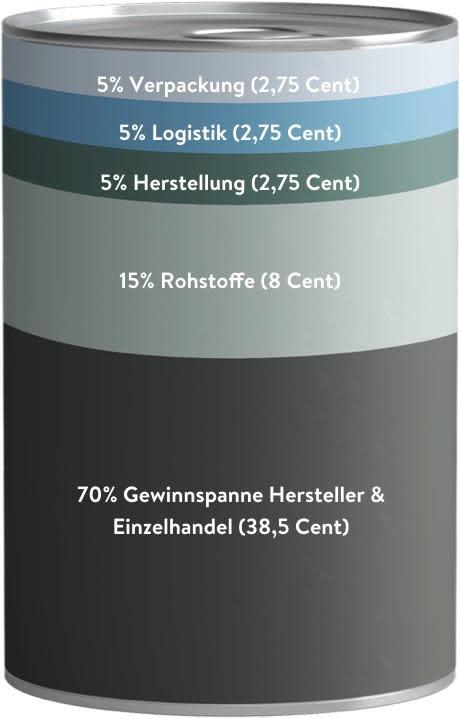 pricing-comparison