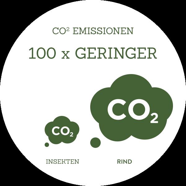 PD PDP-Bubble-Green-Emissionen
