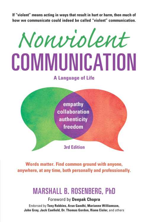 Buy Nonviolent Communication on Amazon