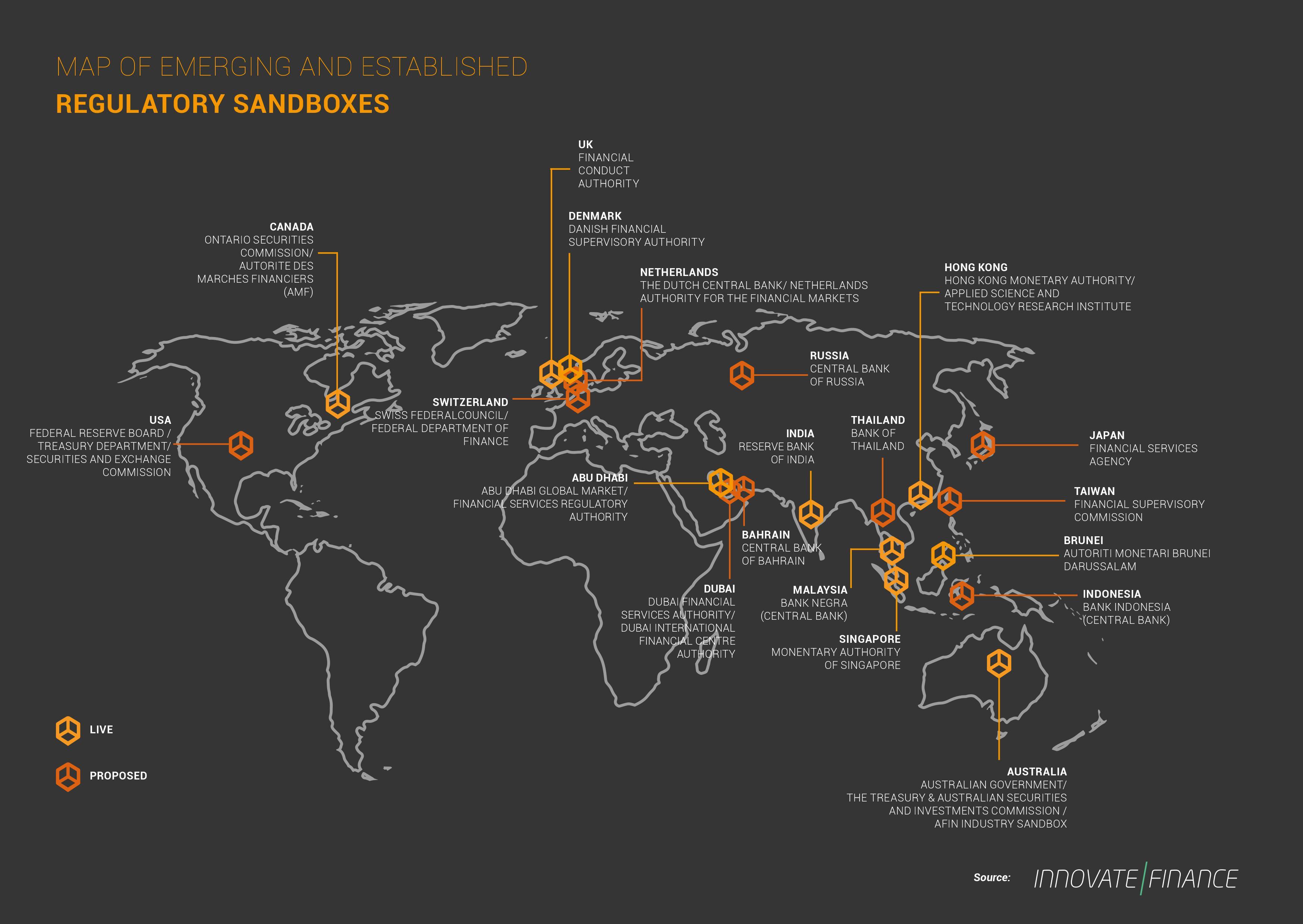 Regulatory sandboxes