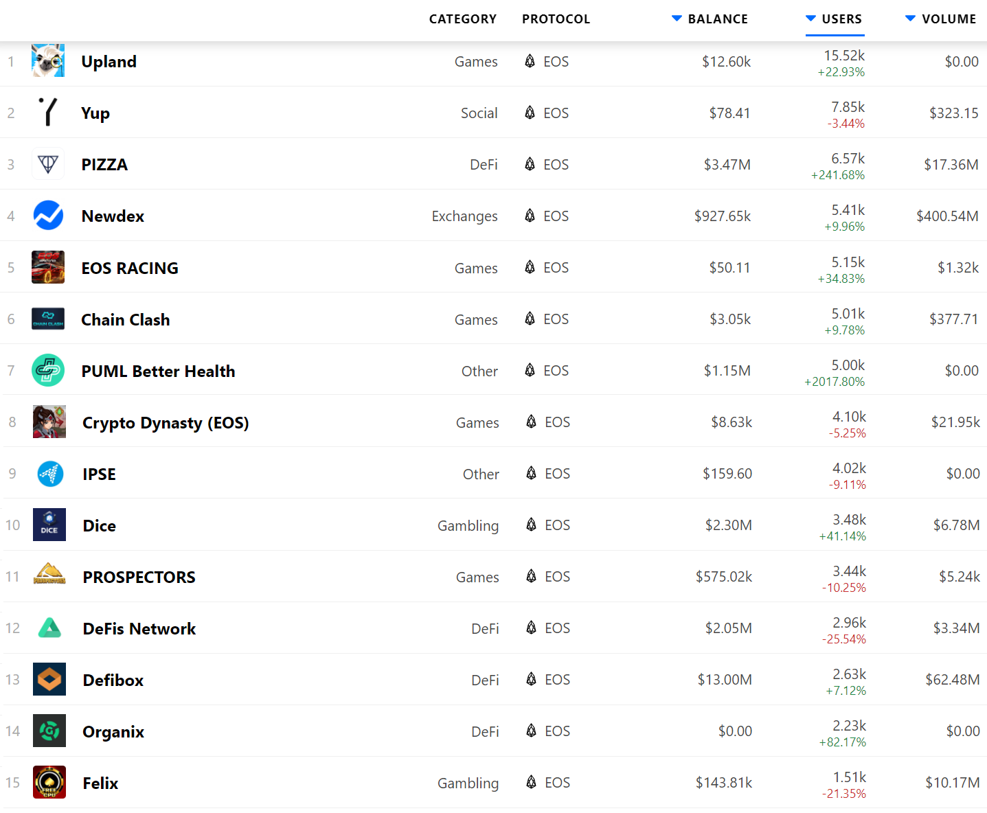 EOS Price Analysis 14 Jan 2021 (10)