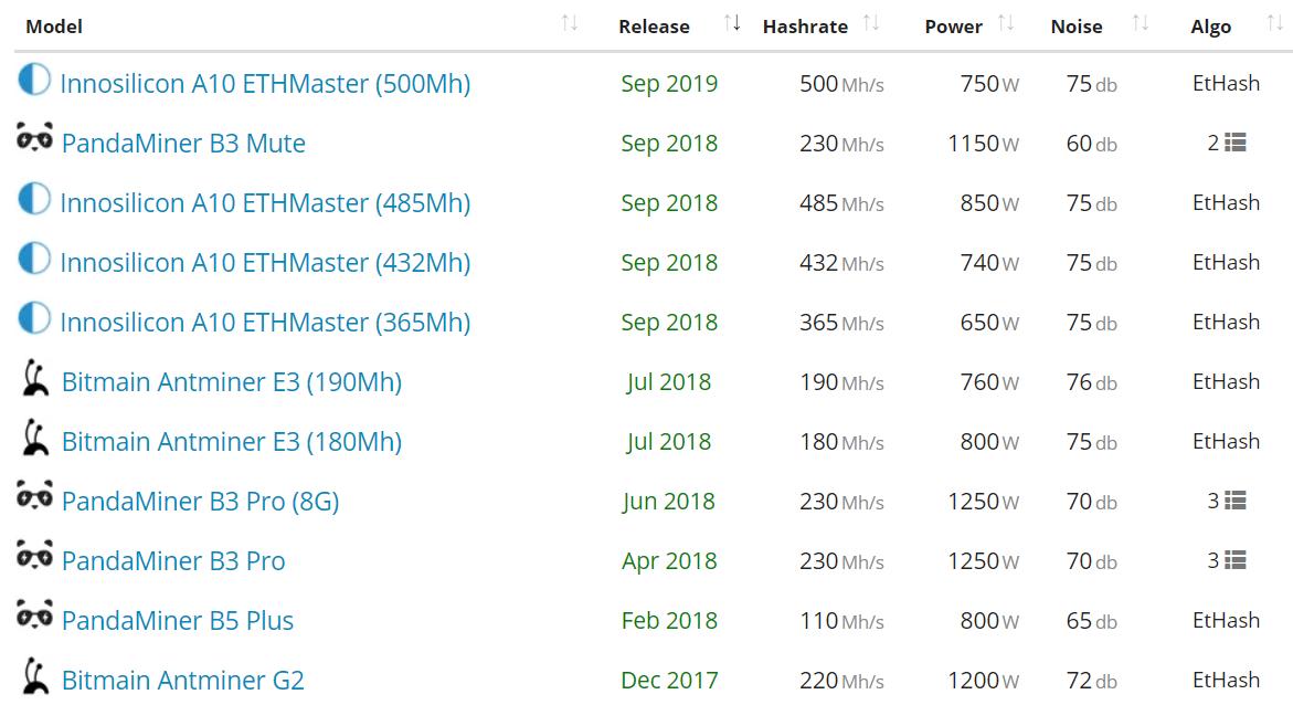 Ethereum Classic Price Analysis 11 Mar 2020 (4)