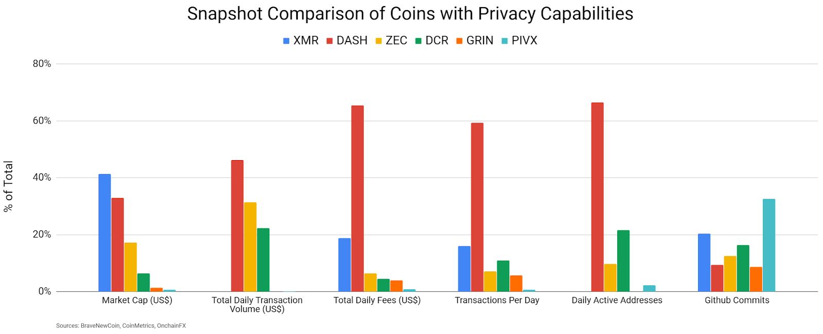Grin Price Analysis 10 Feb 2020 (2)