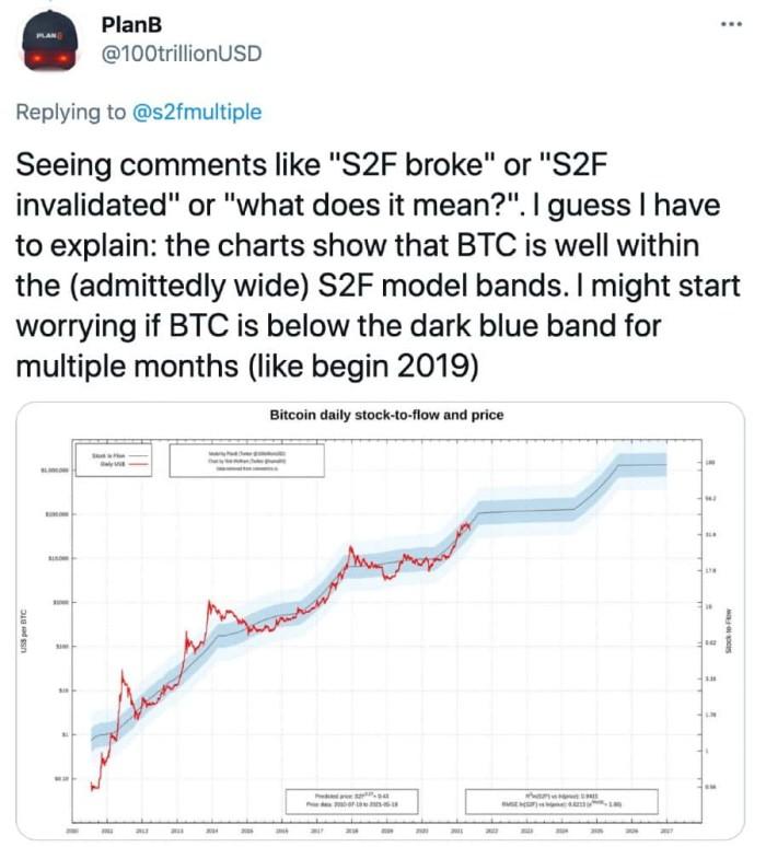 Wie verdienen bitcoin-signale geld?