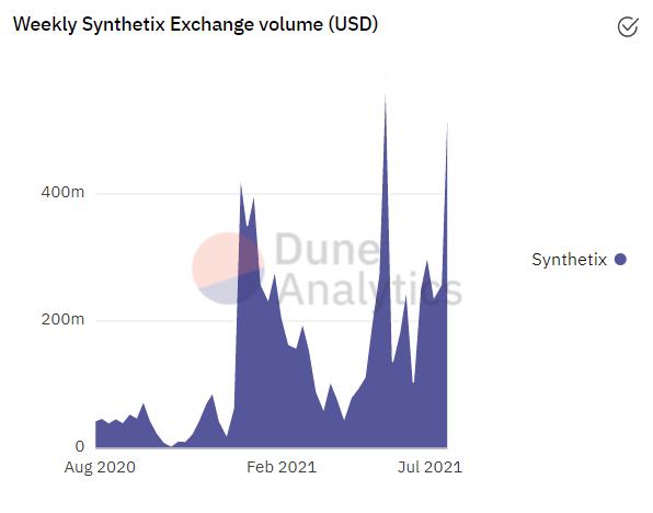 Synthetic4-min