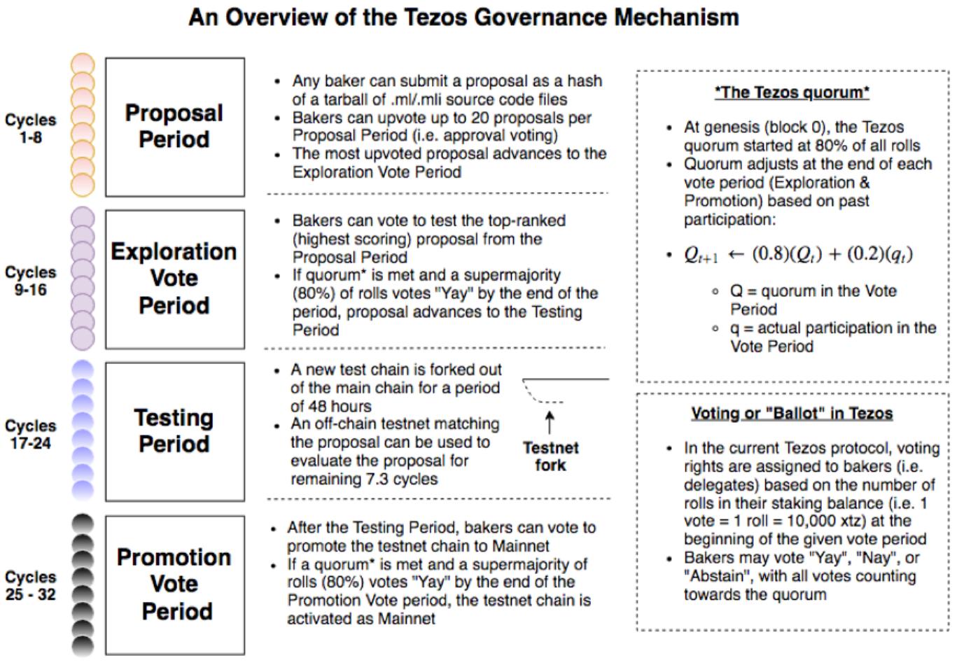 Tezos Price Analysis 12 Feb 2020 (5)