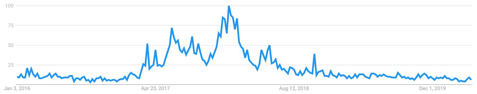 Decred Price Analysis 17 Apr 2020 (14)
