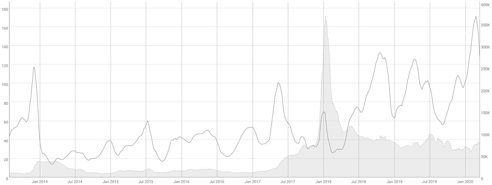 Litecoin Price Analysis 18 Mar 2020 (7)