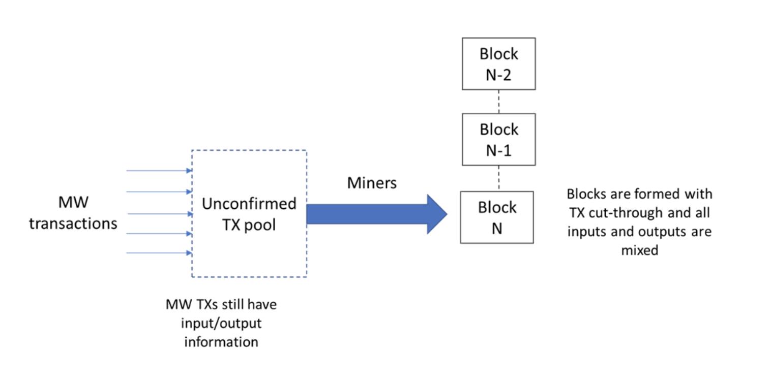 Litecoin Price Analysis 18 Mar 2020 (3)