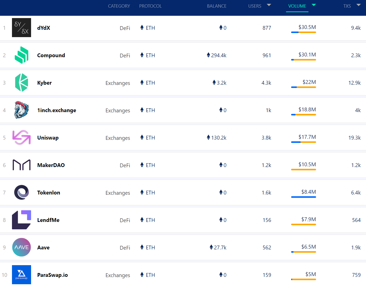 Ethereum Price Analysis 10 Apr 2020 (13)