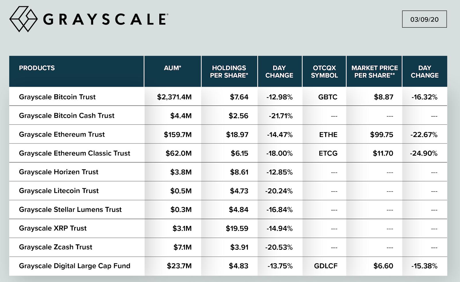 Ethereum Classic Price Analysis 11 Mar 2020 (2)