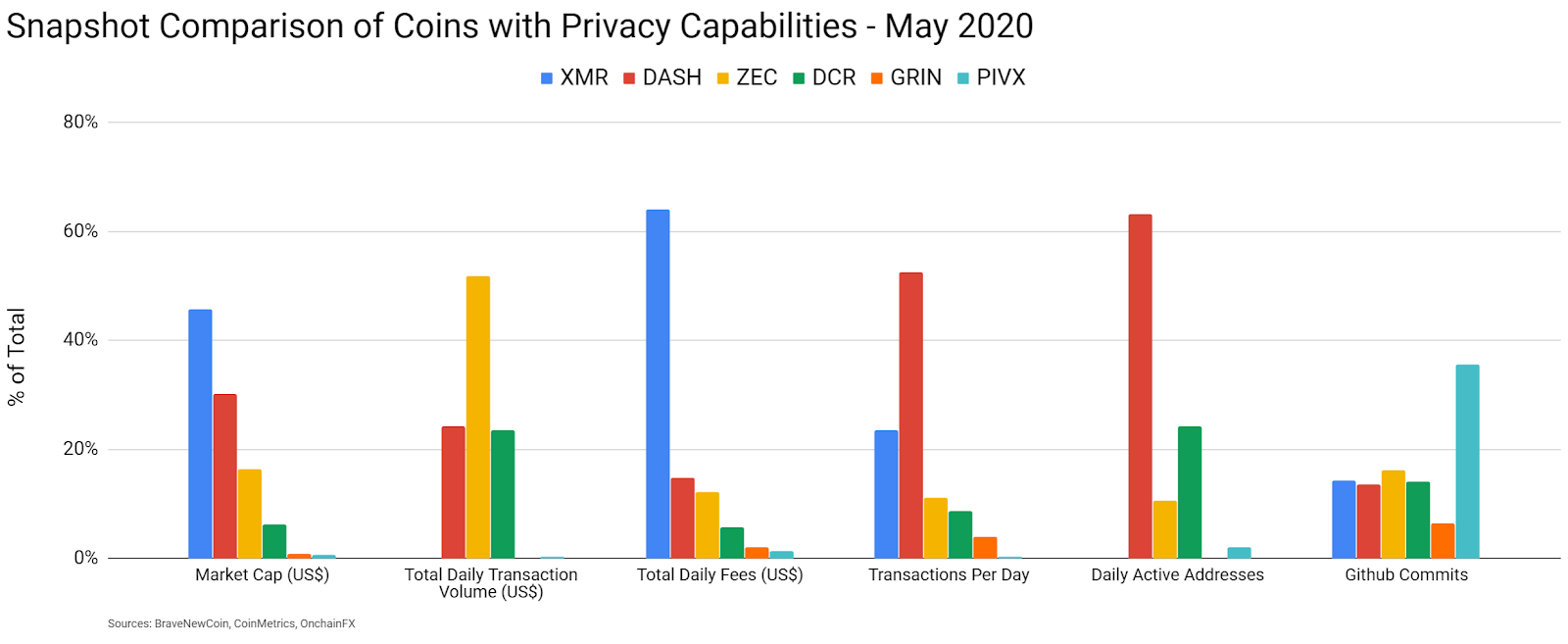 Monero Price Analysis 1 Jun 2020 (1)
