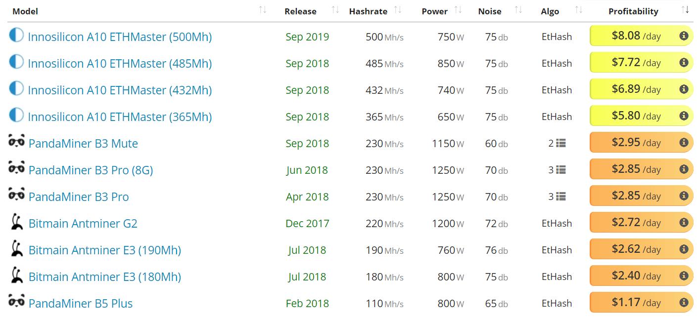 Ethereum Price Analysis 2 Mar 2020 (5)
