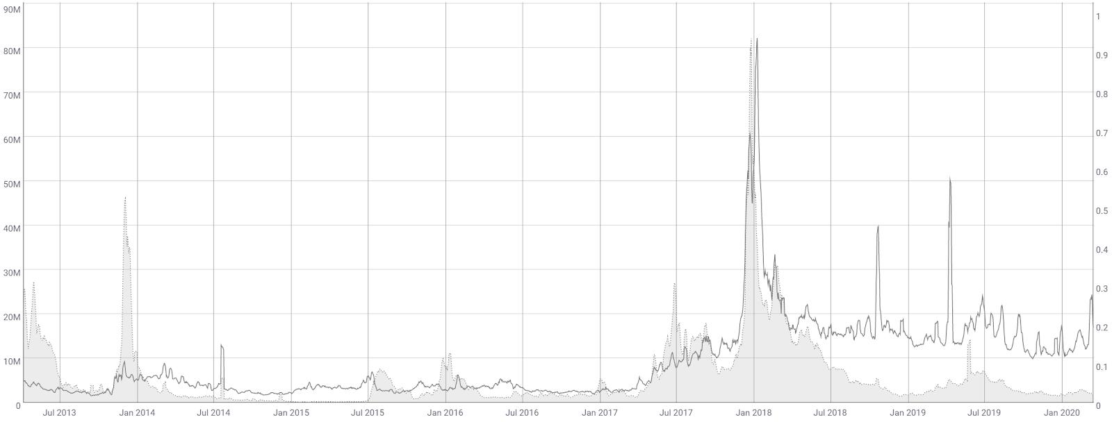 Litecoin Price Analysis 18 Mar 2020 (6)
