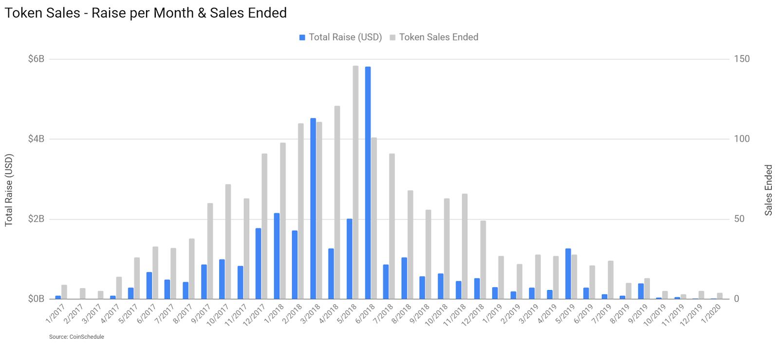 Ethereum Price Analysis 2 Mar 2020 (11)
