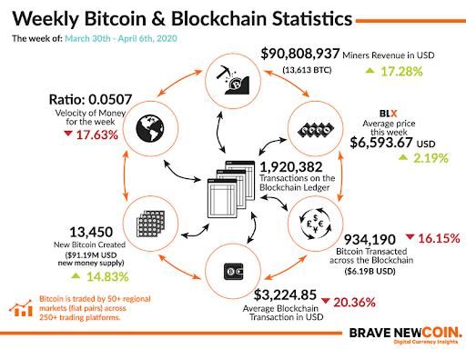 btc į taką bitcoin mainai jav
