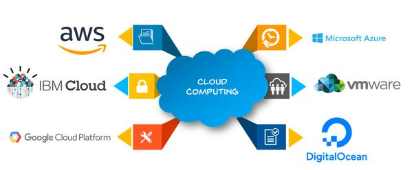 Legacy Cloud Providers