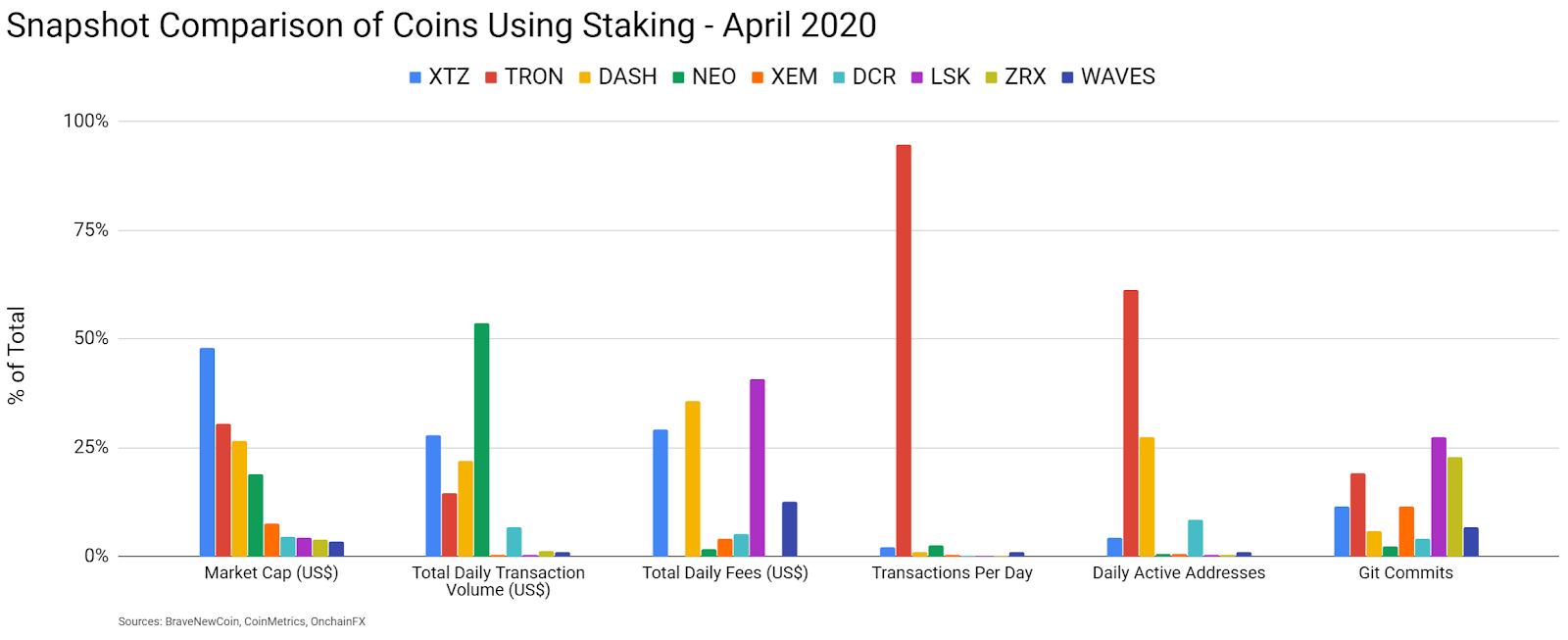 Lisk Price Analysis 23 April 2020 (1)