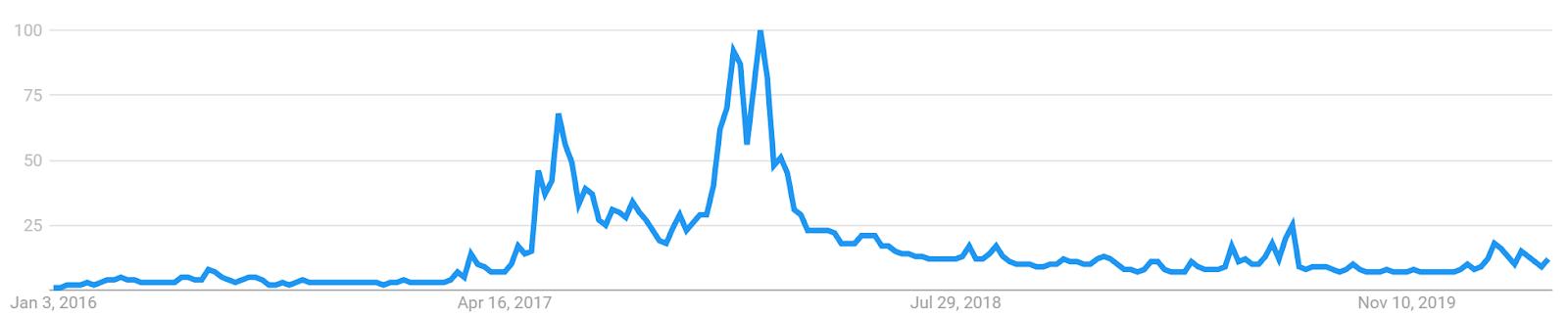 Ethereum Price Analysis 10 Apr 2020 (16)