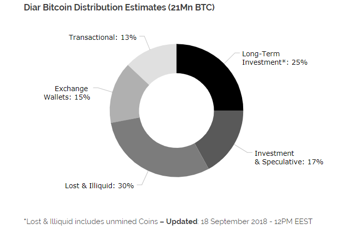 Numbers that count: Debunking the fundamentals of BTC money flow