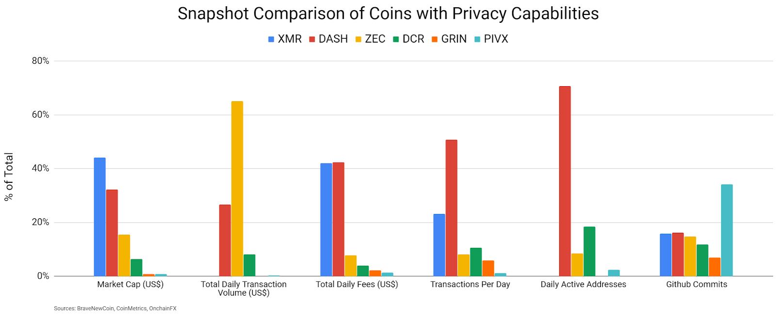 Grin Price Analysis 30 Mar 2020 (2)