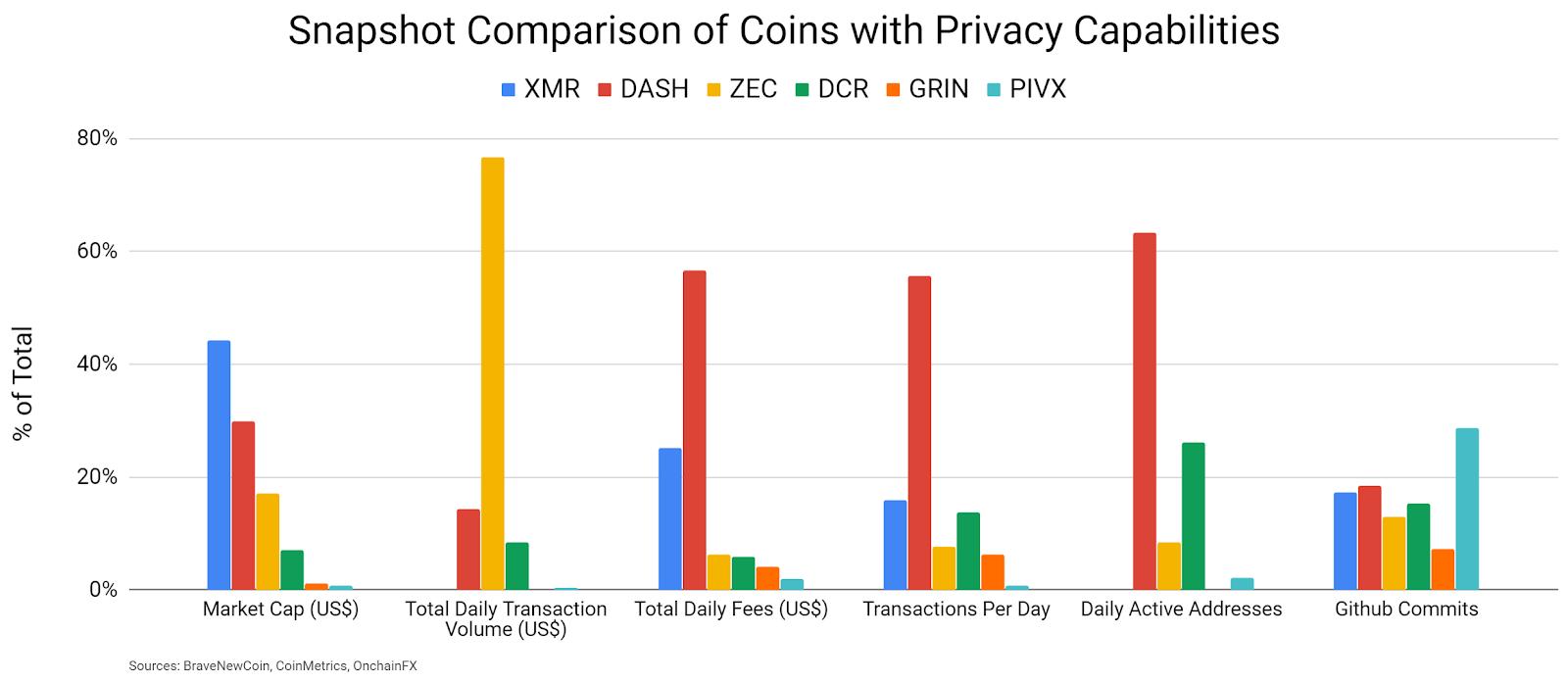 Monero Price Analysis 28 Feb 2020 (1)
