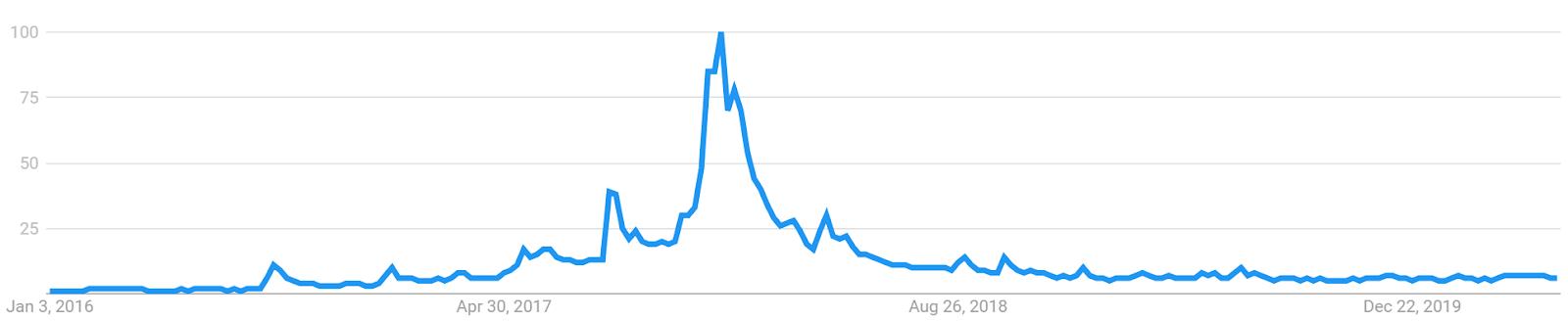 Monero Price Analysis 1 Jun 2020 (10)