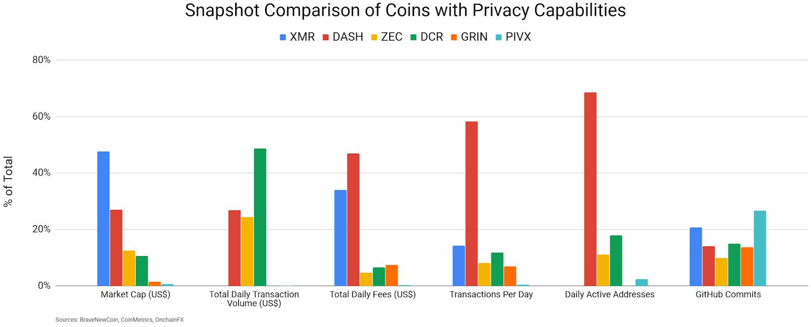 Monero Price Analysis 25 Nov 2019 (1)