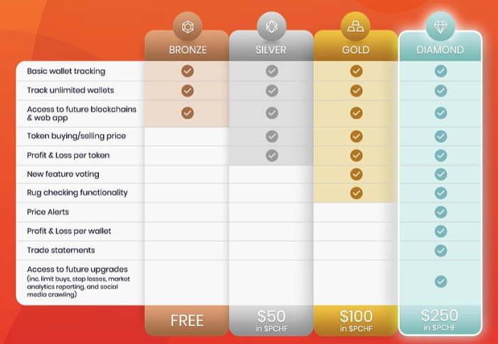 Peachfolio Pricing