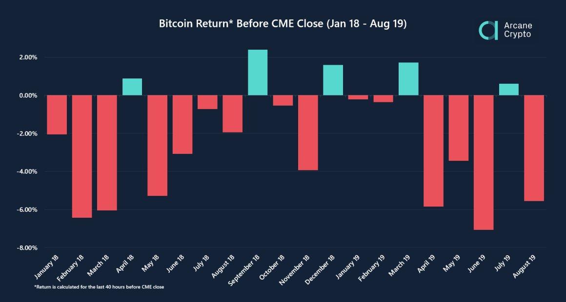 cboe markets global futures bitcoin