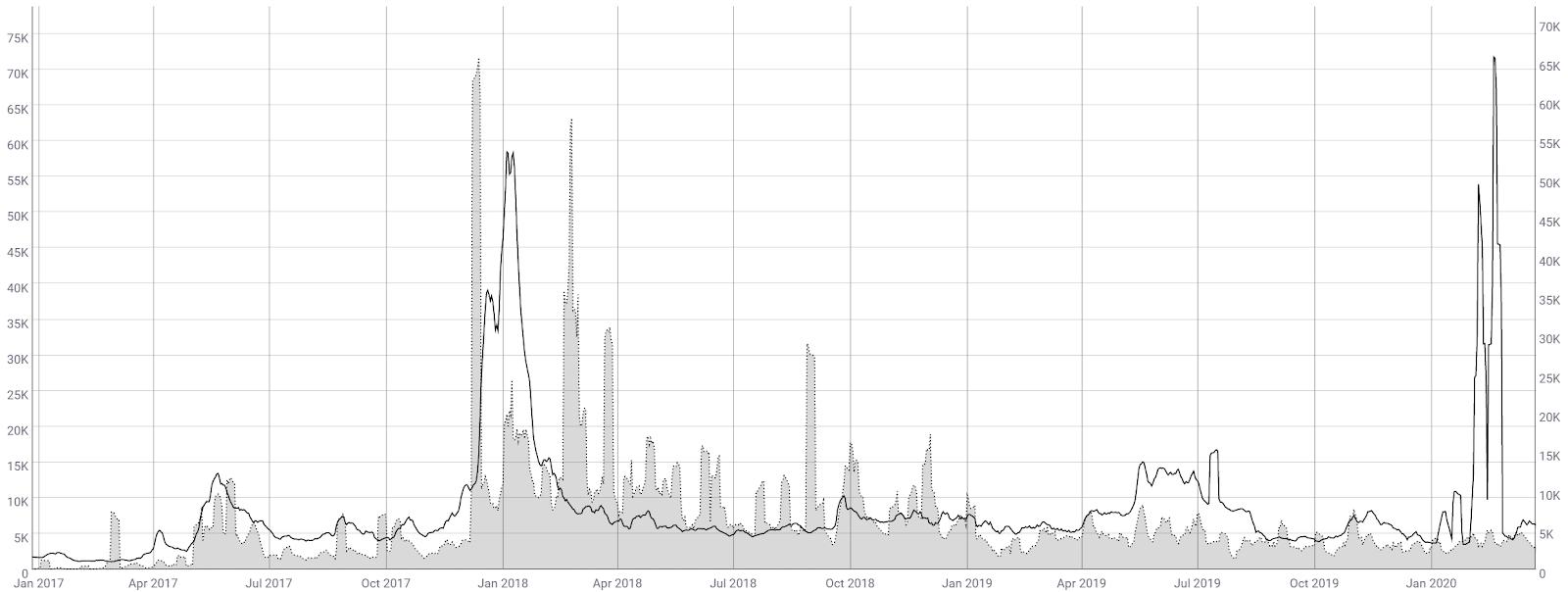 Ripple Price Analysis 25 Mar 2020 (6)