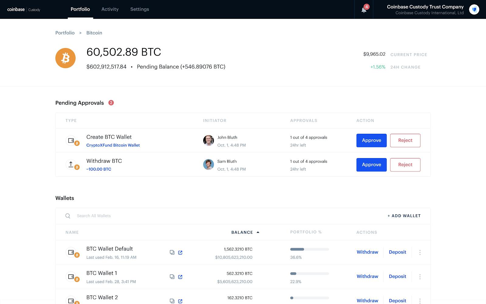 Coinbase acquires the prime brokerage platform Tagomi (1)