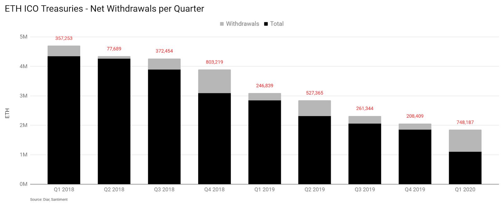 Ethereum Price Analysis 10 Apr 2020 (12)
