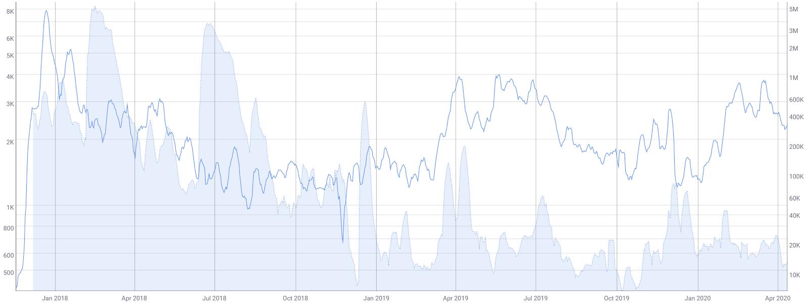 Cardano Price Analysis 14 Apr 2020 (5)